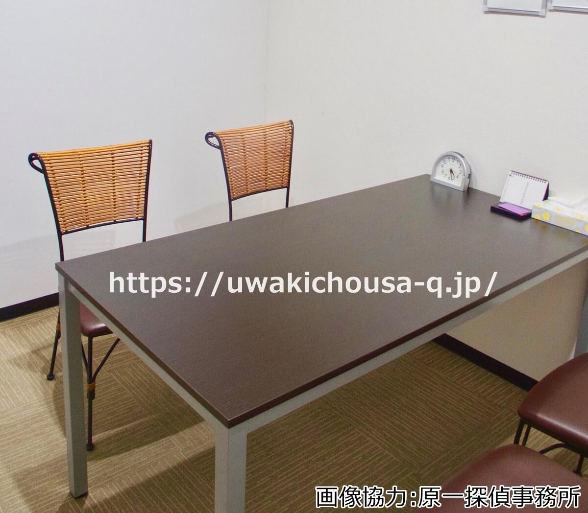 探偵事務所・興信所の相談室