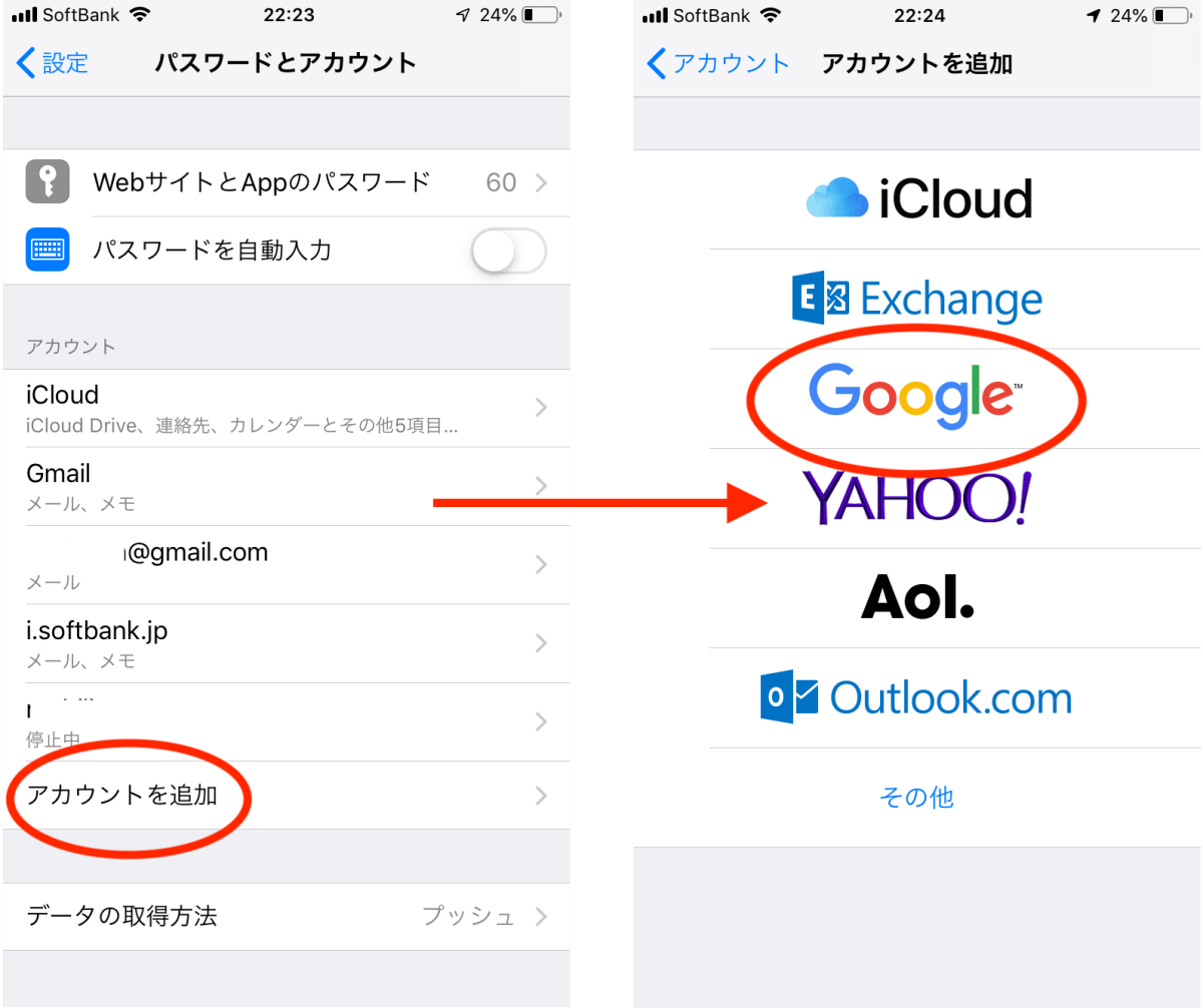 Gmail転送